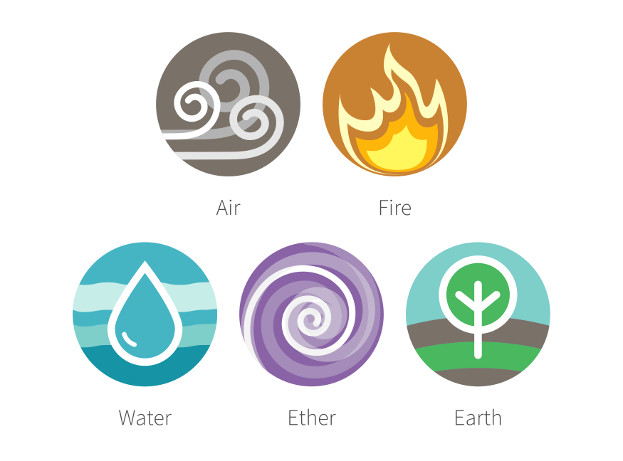 The Five Elements of Ayurveda Image