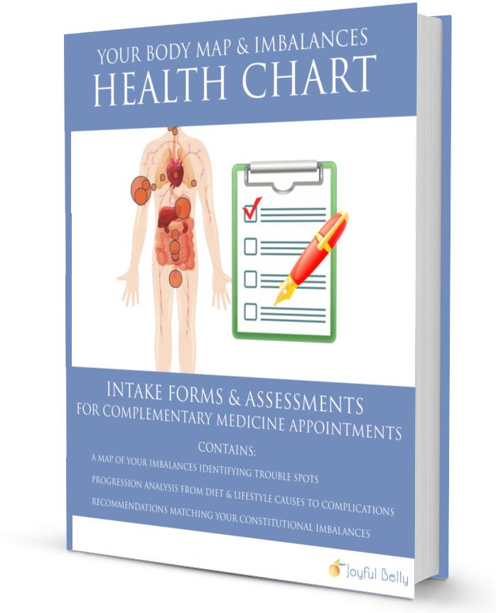 Ayurveda My Body Map & Health Chart